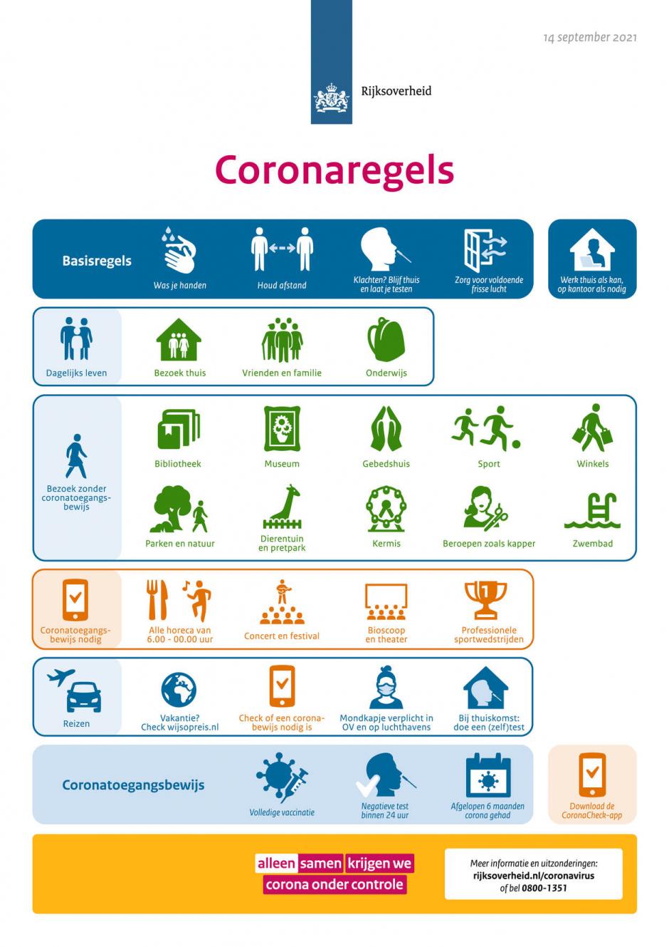 beeldsamenvatting_18_coronaregels_14_september_2021_web_2.jpeg